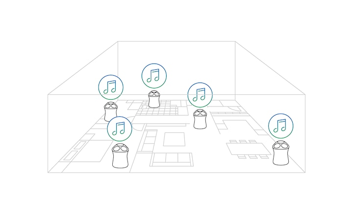 Multi room music illustration, sync music