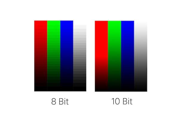 dwa obrazy przedstawiające cztery kolory - 8 bit i 10 bit - wskazujące na mniejsze prążkowanie na 10 bitach