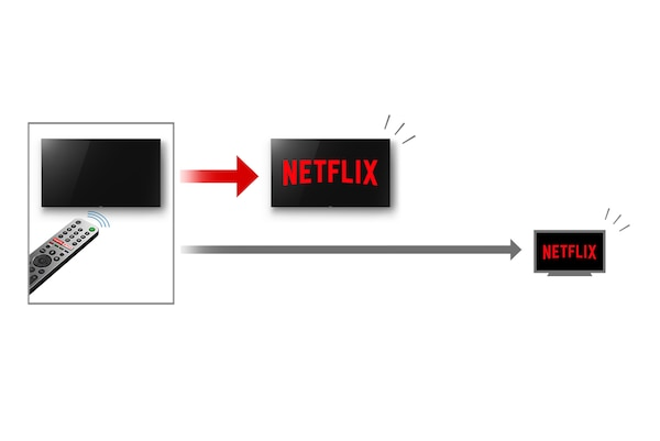 Netflix starts 4x faster than before with powerful chipset