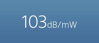 103dB/mW sensitivity