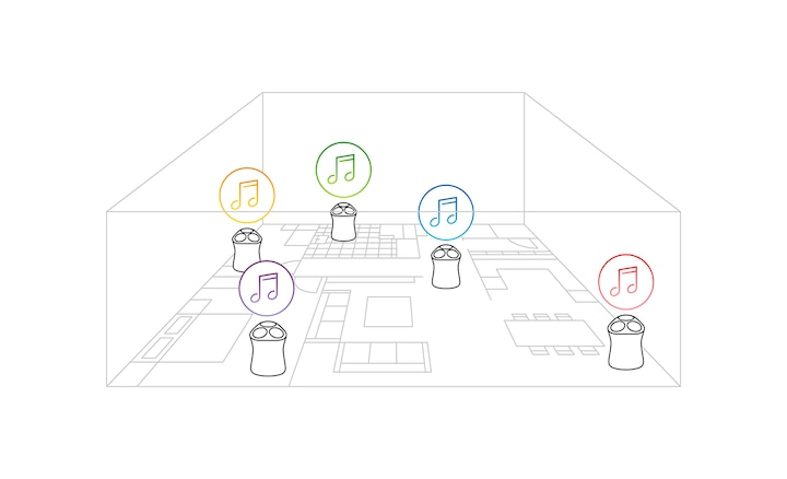 Multi room music illustration, different music