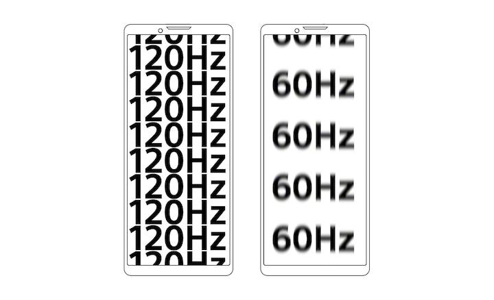 Ilustracja przedstawiająca dwa telefony, z których jeden pokazuje wyraźnie powtórzone 120 Hz. drugi pokazuje 60 Hz powtarzające się lekko zamazane