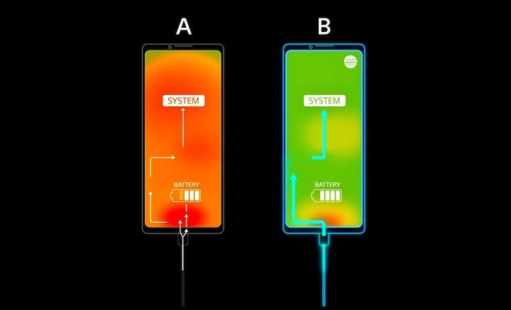 Dwa telefony, jeden z pomarańczowym ekranem systemowym, jeden z zielonym ekranem systemowym