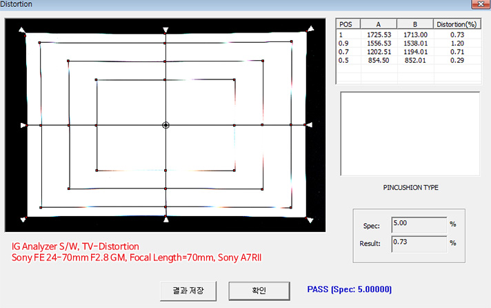 Measurement of distortion factor in accordance with TV-Distortion Chart