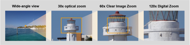 10x Optical Zoom / 20x Clear Image Zoom