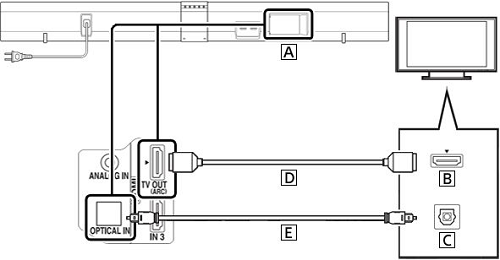 hdmi arc setup diagram ethernet diagram elsavadorla