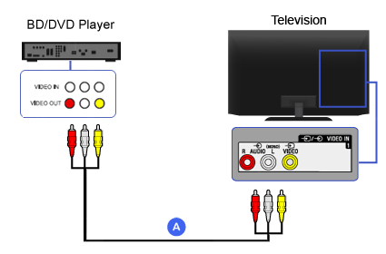 diagram of sony picture of sony cdx gt320 wire diagram for