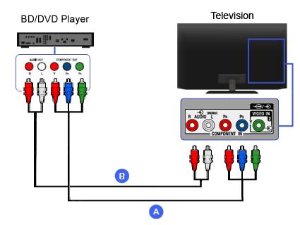 คู่มือการเชื่อมต่อ Component เครื่องเล่น Blu Ray Disc