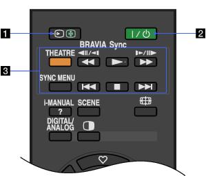 Top | i-Manual online | EX400