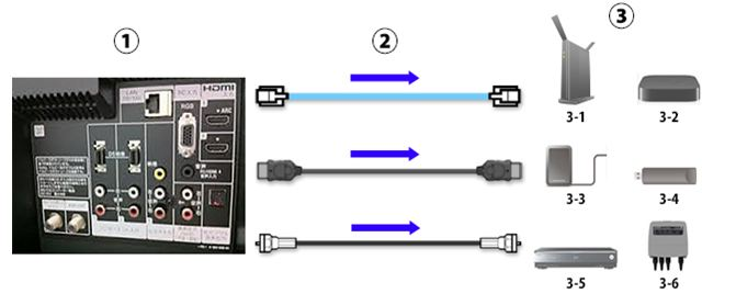 hdmi cord diagram  hdmi  get free image about wiring diagram