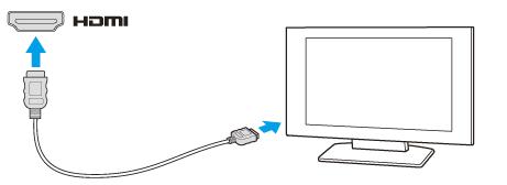 """「HDMI 電視 SONY」的圖片搜尋結果"""""""